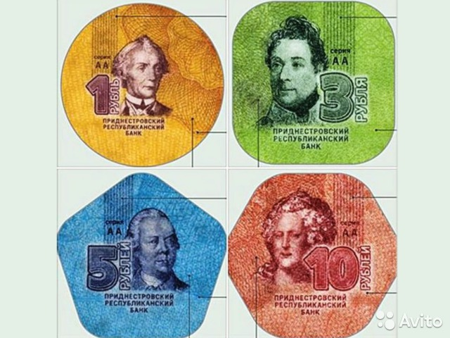 В каких странах ходит российский рубль валюта