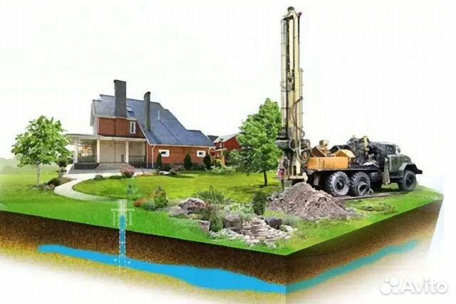 Инженерно-экологические изыскания 89155100046 купить 1